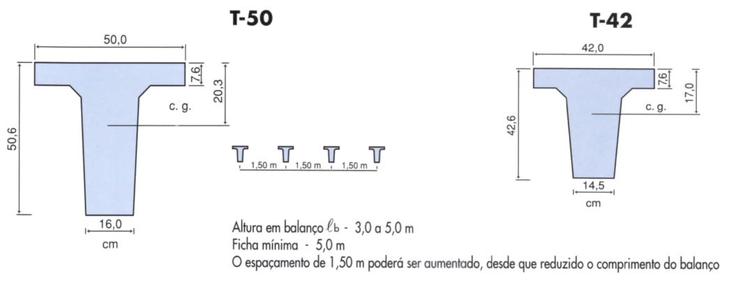 FOÁ ESTACAS T-50  - T-42